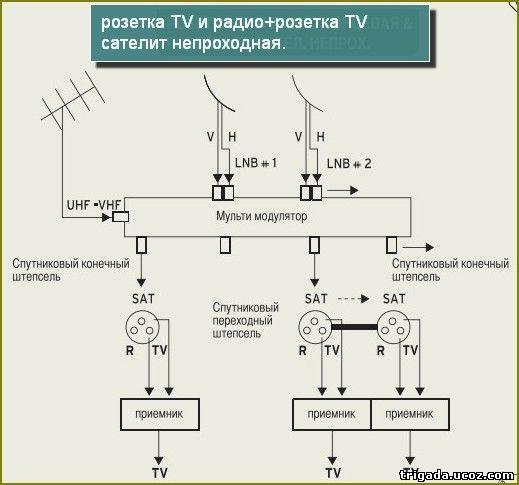 Электросхемы_электросоединения_антена
