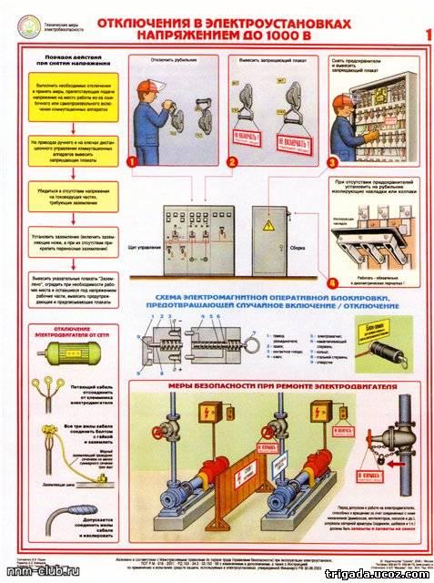 Технику безопасности для сантехника сантехника, минск