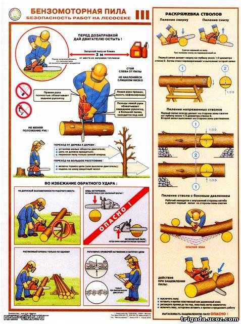 Инструкция По Технике Безопасности Инженера Электрика