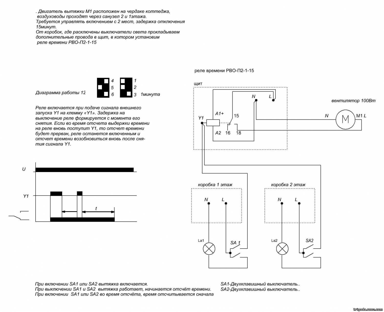 Духовка Аристон Инструкция На Русском Языке