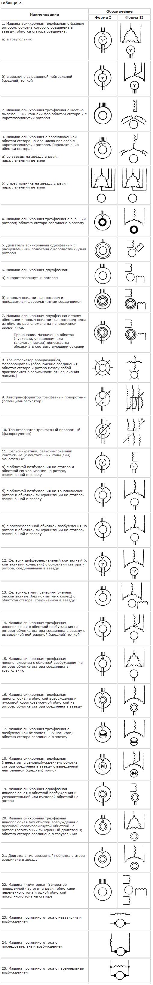 Условные обозначения на электромонтажных схемах гост