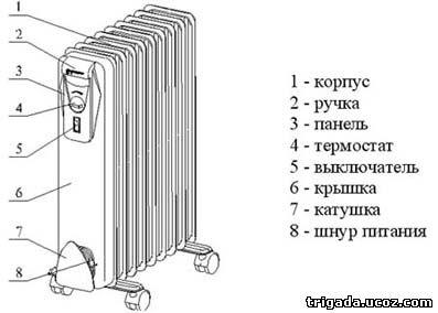 Электрорадиатор Solidus Эрмпст-1.0 Инструкция - фото 9