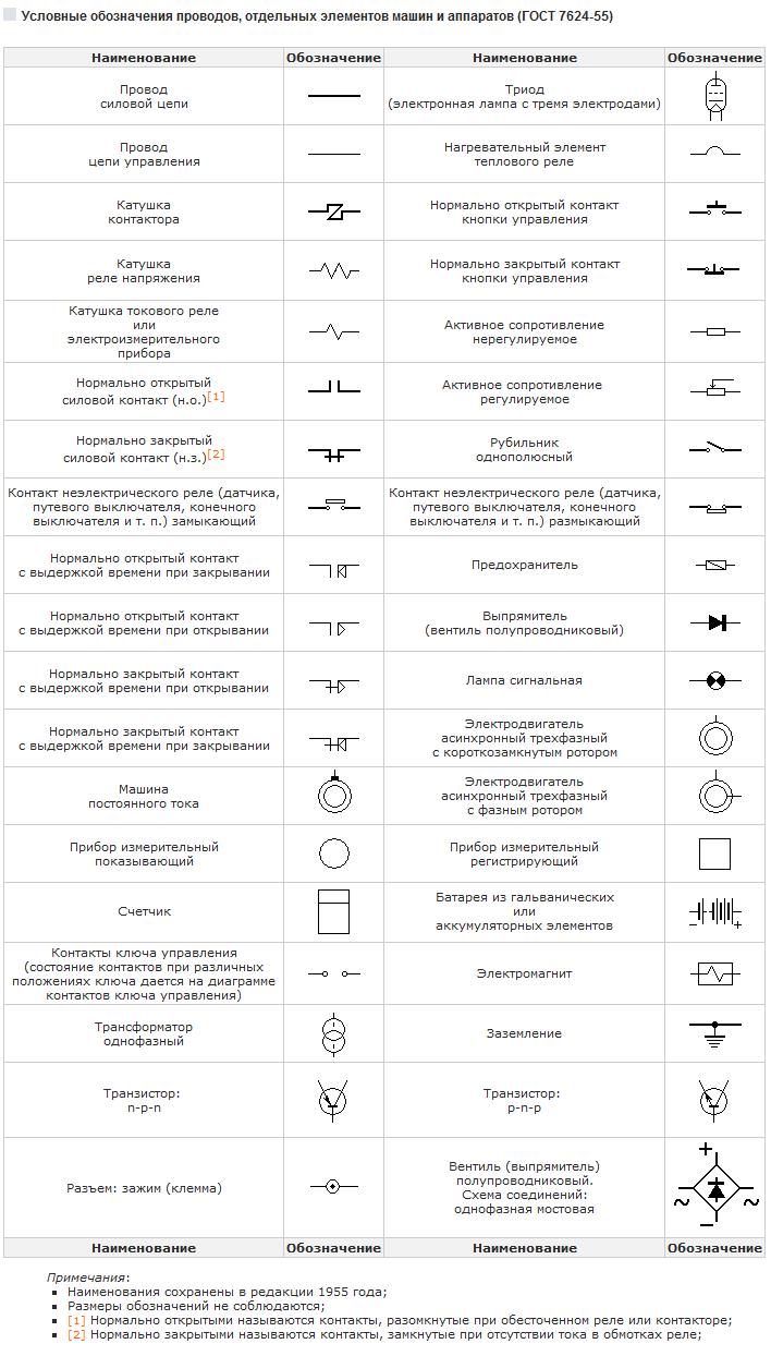 графические обозначения на электрических схемах - Ппланета схем.