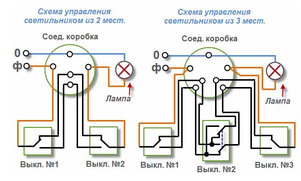 Обе схемы состоят из