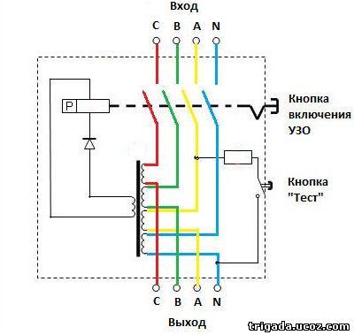 устройство кинематические схемы