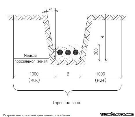 принципиальная схема электрощита