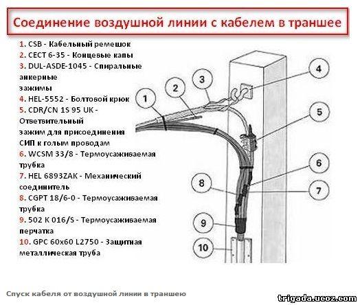 Соединение кабеля ответвления