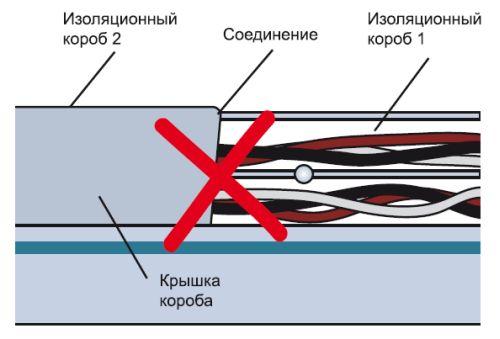 Шаг второй: нельзя соединять крышки короба в том месте, где состыковывается кабель- канал, это может привести к тому, что поверхность будет неровной