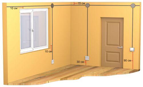 Типовые размеры для установки электрических точек и проводов