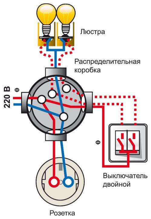 Соединение проводов внутри распределительной коробки, когда питание розеток и освещения идет от одного общего кабеля