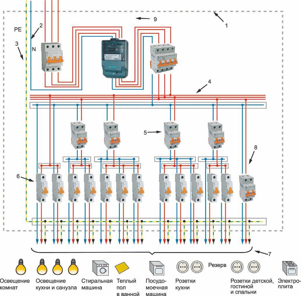 Электрическая схема проводки ваз 21110.