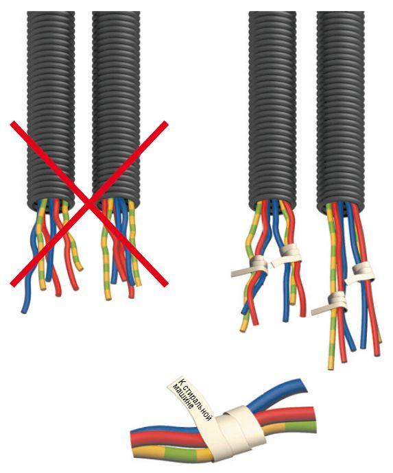 Каждый провод помечается, к чему относится, — это облегчает монтаж проводки