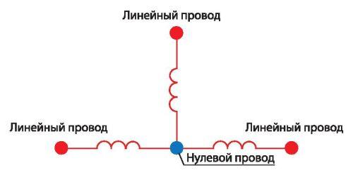 Схема трехфазной цепи