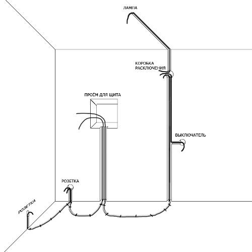 Схема расключения двух групп - розетки и освещение