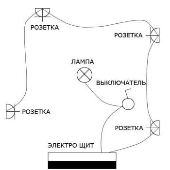 Электрическая схема трактора т
