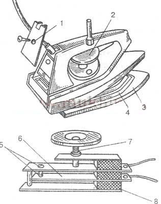 Ремонт утюга с терморегулятором