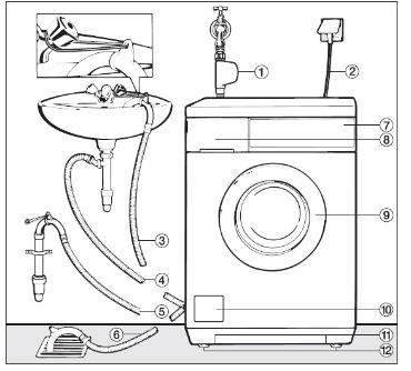схема ремонта посудомоечной