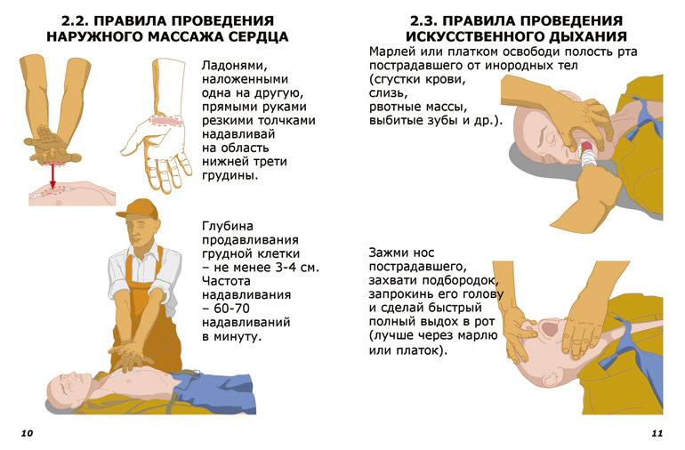 Доклад оказание первой доврачебной помощи 3488