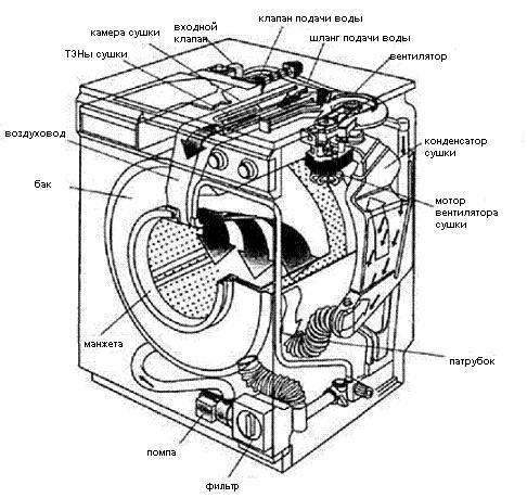 принципиальная схема стиральной машины индезит