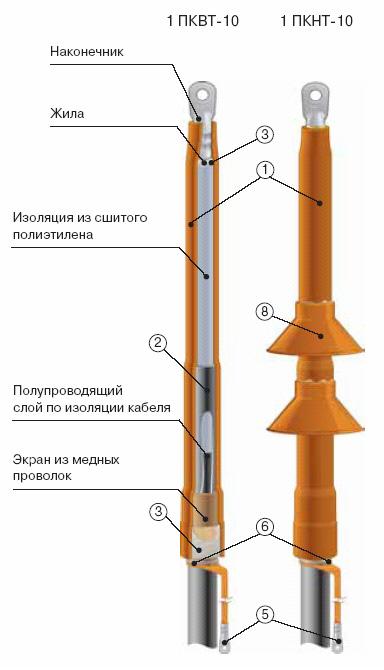 латунная сетка купить в новосибирске