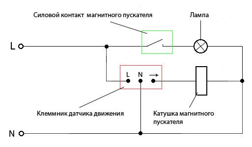 Схема светильника дневного
