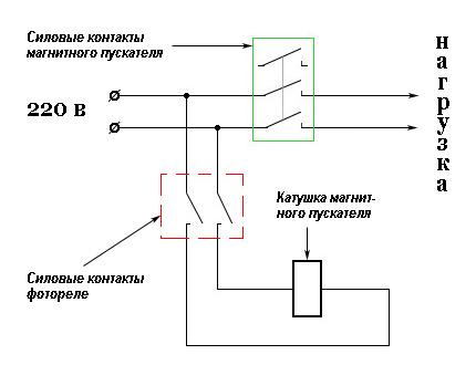 Схема магнитного пускателя катушкой фото 736
