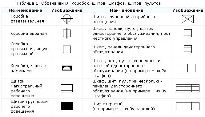графических изображений