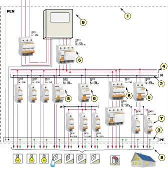 схема включения УЗО при трехфазном вводе