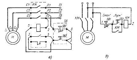 Схема включения нереверсивного магнитного пускателя: а - монтажная схема включения пускателя, электрическая принципиальная схема включения пускателя