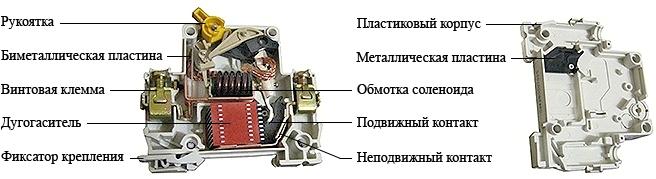 Конструкция и принцип действия автоматического выключателя