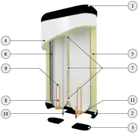 Накопительный электронагреватель воды, устройство