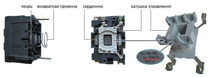 Элементы устройства магнитного пускателя
