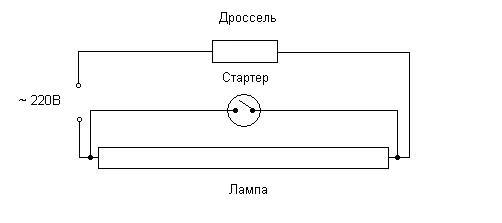 Схема люминисцентной лампы в светильнике