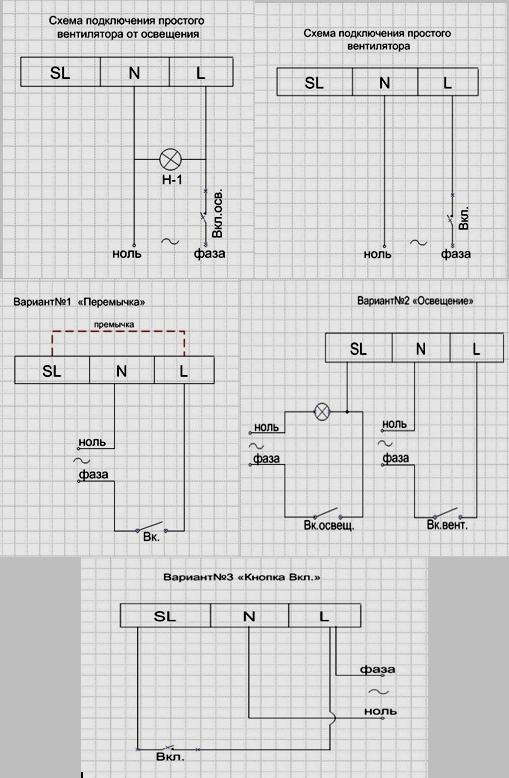 схема бытового вентилятора