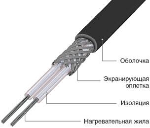 Нагревательный кабель МНТ