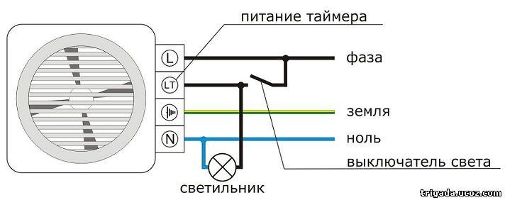 подключения вентиляторов с